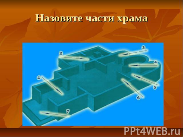 Назовите части храма