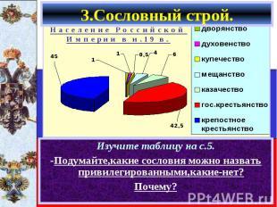 Характерной чертой российского общество было сохранение разветвленного сослов-но