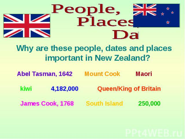Why are these people, dates and places important in New Zealand? Why are these people, dates and places important in New Zealand?