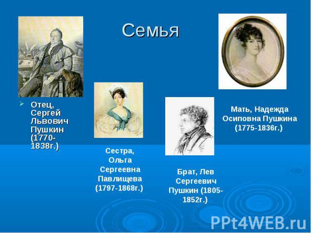 Отец, Сергей Львович Пушкин (1770-1838г.) Отец, Сергей Львович Пушкин (1770-1838г.)