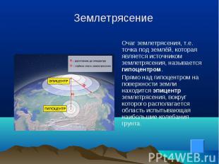 Очаг землетрясения, т.е. точка под землёй, которая является источником землетряс