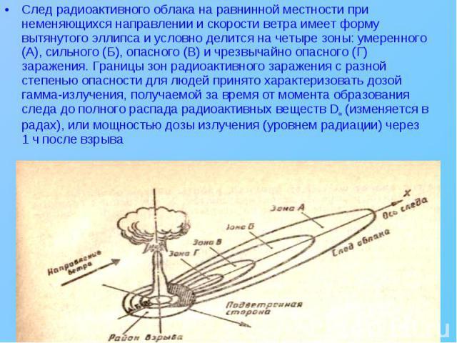 След радиоактивного облака на равнинной местности при неменяющихся направлении и скорости ветра имеет форму вытянутого эллипса и условно делится на четыре зоны: умеренного (А), сильного (Б), опасного (В) и чрезвычайно опасного (Г) заражения. Границы…
