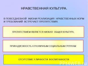 НРАВСТВЕННАЯ КУЛЬТУРА.