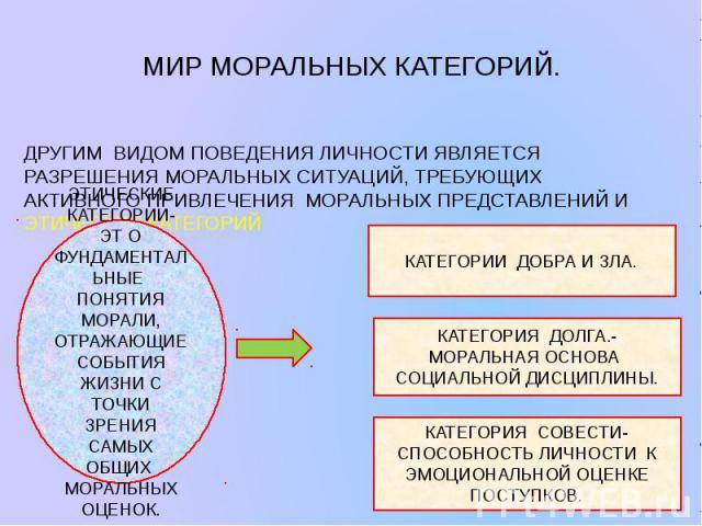 МИР МОРАЛЬНЫХ КАТЕГОРИЙ.