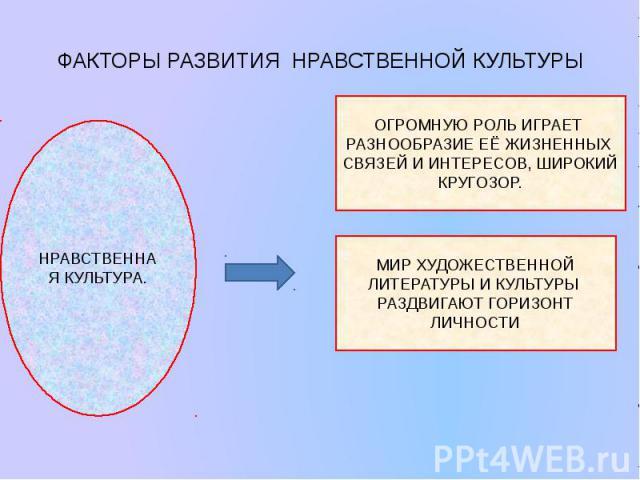 ФАКТОРЫ РАЗВИТИЯ НРАВСТВЕННОЙ КУЛЬТУРЫ