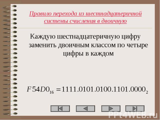 Каждую шестнадцатеричную цифру заменить двоичным классом по четыре цифры в каждом Каждую шестнадцатеричную цифру заменить двоичным классом по четыре цифры в каждом