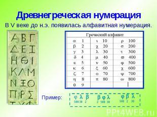 Древнегреческая нумерация