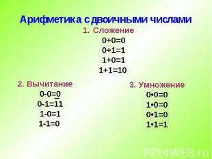 Сложение 0+0=0 0+1=1 1+0=1 1+1=10