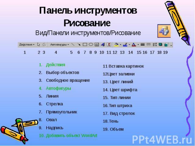 Панель инструментов Рисование Вид/Панели инструментов/Рисование