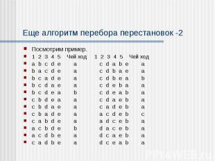 Еще алгоритм перебора перестановок -2 Посмотрим пример. 1 2 3 4 5 Чей ход 1 2 3