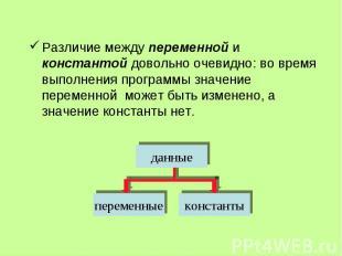 Различие между переменной и константой довольно очевидно: во время выполнения пр