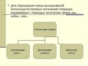 Для образования новых высказываний используются базовые логические операции, выр