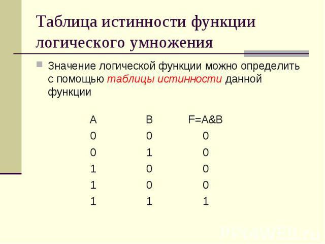 Таблица истинности функции логического умножения Значение логической функции можно определить с помощью таблицы истинности данной функции