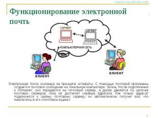 Функционирование электронной почты Электронная почта основана на принципе эстафе