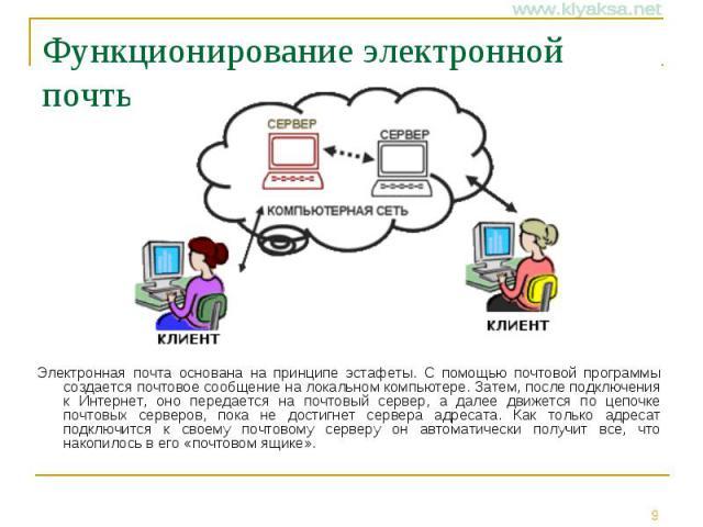 Функционирование электронной почты Электронная почта основана на принципе эстафеты. С помощью почтовой программы создается почтовое сообщение на локальном компьютере. Затем, после подключения к Интернет, оно передается на почтовый сервер, а далее дв…
