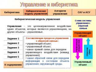 Кибернетическая модель управления Кибернетическая модель управления Управление –