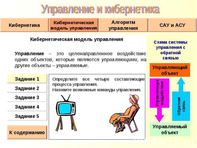 Кибернетическая модель управления Кибернетическая модель управления Управление – это целенаправленное воздействие одних объектов, которые являются управляющими, на другие объекты – управляемые.