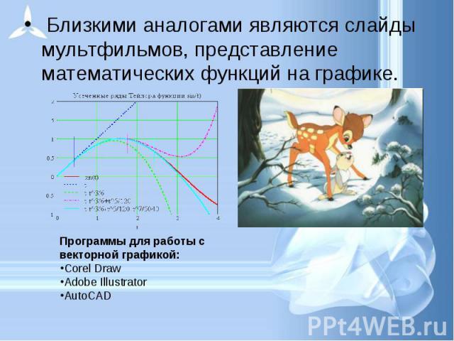 Близкими аналогами являются слайды мультфильмов, представление математических функций на графике. Близкими аналогами являются слайды мультфильмов, представление математических функций на графике.