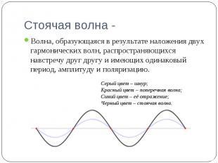 Волна, образующаяся в результате наложения двух гармонических волн, распространя