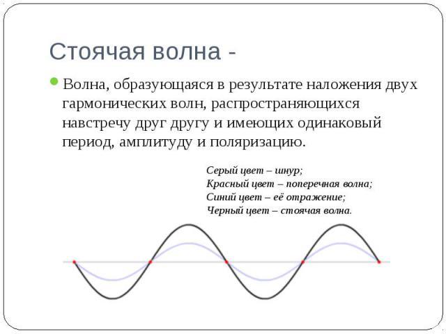 Волна, образующаяся в результате наложения двух гармонических волн, распространяющихся навстречу друг другу и имеющих одинаковый период, амплитуду и поляризацию. Волна, образующаяся в результате наложения двух гармонических волн, распространяющихся …