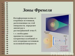 Интерференция волны от вторичных источников, расположенных на этой поверхности,