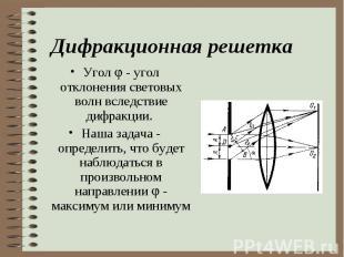 Угол - угол отклонения световых волн вследствие дифракции. Угол - угол отклонени