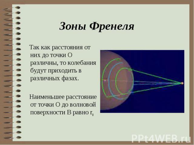 Так как расстояния от них до точки О различны, то колебания будут приходить в различных фазах. Так как расстояния от них до точки О различны, то колебания будут приходить в различных фазах. Наименьшее расстояние от точки О до волновой поверхности В …