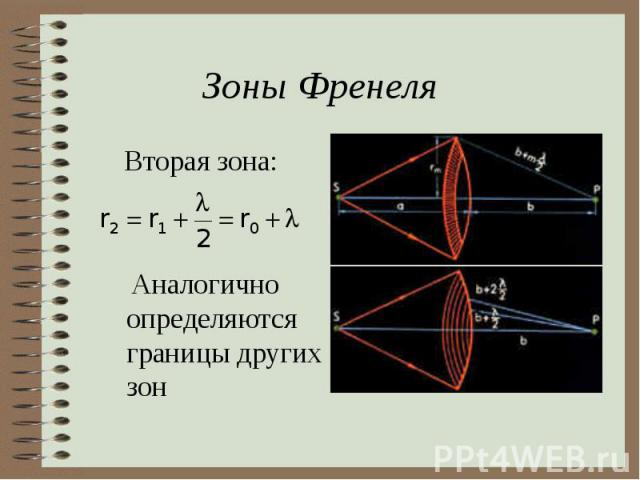 Вторая зона: Вторая зона: Аналогично определяются границы других зон