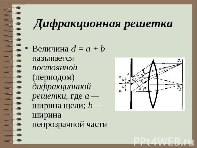Величина d = a + b называется постоянной (периодом) дифракционной решетки, где а — ширина щели; b — ширина непрозрачной части Величина d = a + b называется постоянной (периодом) дифракционной решетки, где а — ширина щели; b — ширина непрозрачной части