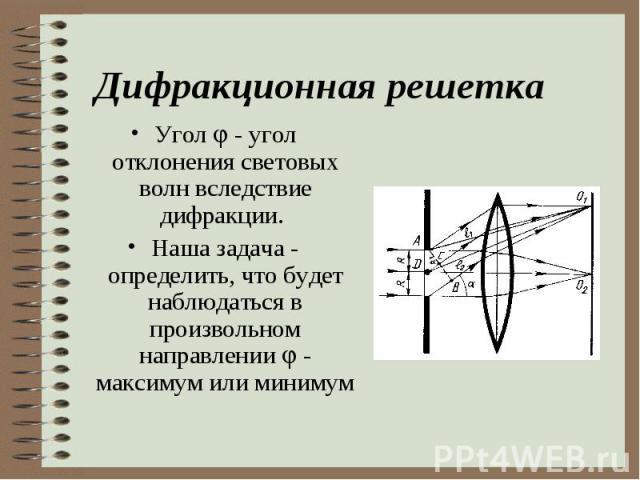 Угол - угол отклонения световых волн вследствие дифракции. Угол - угол отклонения световых волн вследствие дифракции. Наша задача - определить, что будет наблюдаться в произвольном направлении - максимум или минимум
