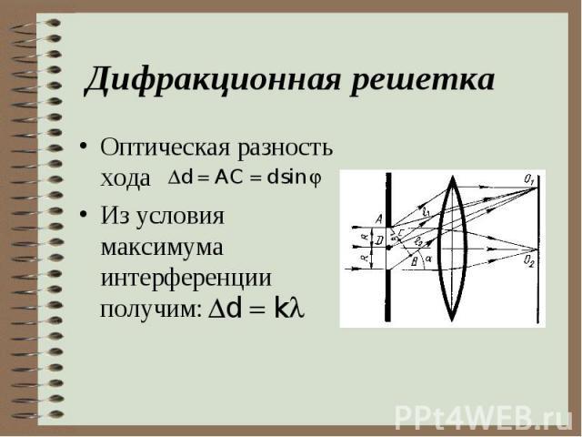 Оптическая разность хода Оптическая разность хода Из условия максимума интерференции получим: