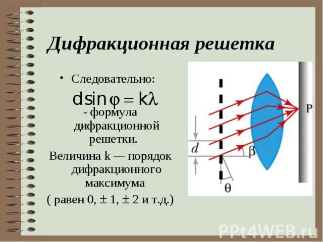 Следовательно: Следовательно: - формула дифракционной решетки. Величина k — порядок дифракционного максимума ( равен 0, 1, 2 и т.д.)