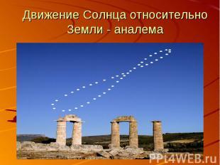 Движение Cолнца относительно Земли - аналема