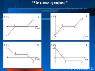 """""""Читаем график"""" """"Читаем график"""""""