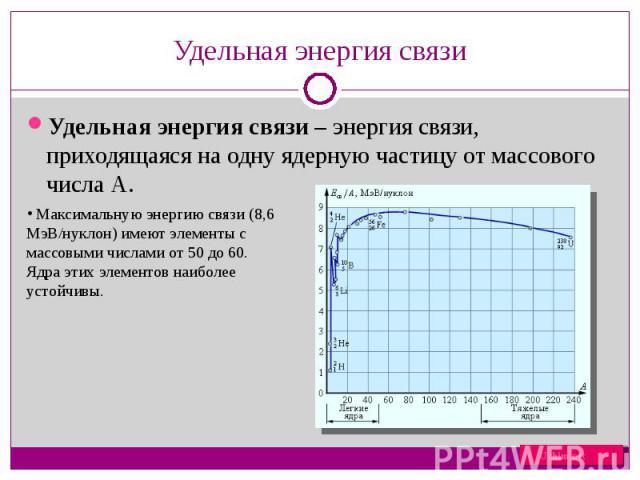 Удельная энергия связи – энергия связи, приходящаяся на одну ядерную частицу от массового числа А. Удельная энергия связи – энергия связи, приходящаяся на одну ядерную частицу от массового числа А.