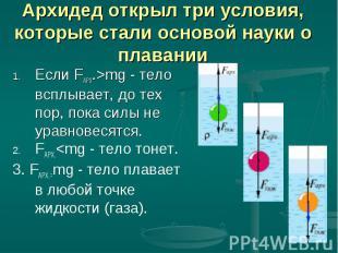 Архидед открыл три условия, которые стали основой науки о плавании Если FАРХ.&gt