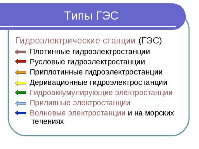 Типы ГЭС Гидроэлектрические станции (ГЭС) Плотинные гидроэлектростанции Русловые гидроэлектростанции Приплотинные гидроэлектростанции Деривационные гидроэлектростанции Гидроаккумулирующие электростанции Приливные электростанции Волновые электростанц…
