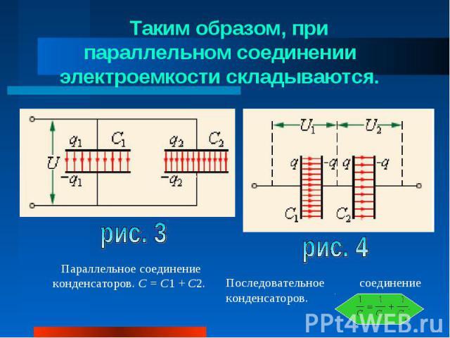 Таким образом, при параллельном соединении электроемкости складываются. Таким образом, при параллельном соединении электроемкости складываются.