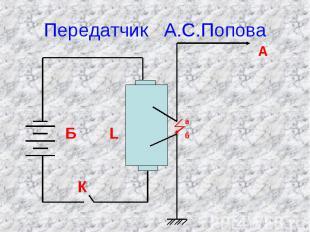 Передатчик А.С.Попова