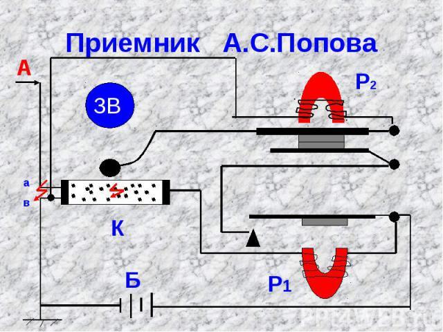 Приемник А.С.Попова