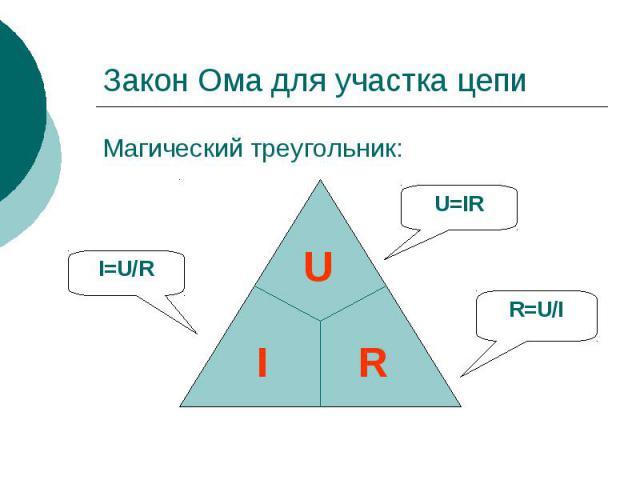 Закон Ома для участка цепи Магический треугольник: