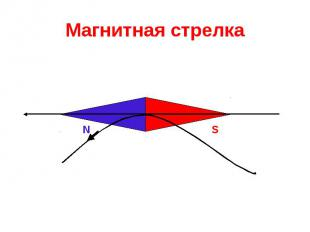 Магнитная стрелка