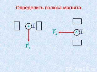 Определить полюса магнита