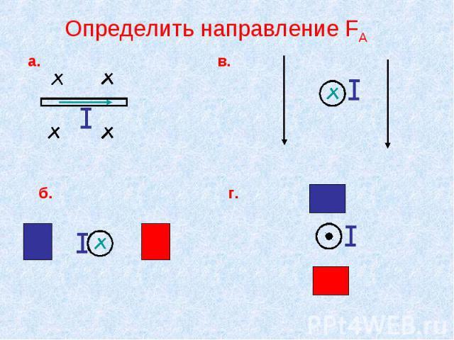 Определить направление FА