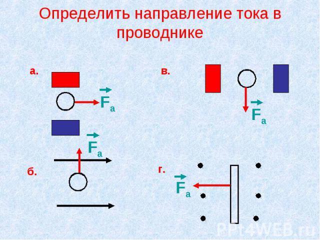 Определить направление тока в проводнике