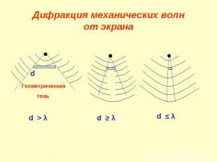 Дифракция механических волн от экрана