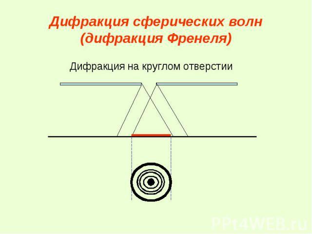 Дифракция сферических волн (дифракция Френеля)