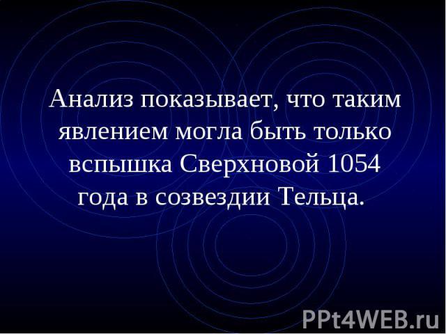 Анализ показывает, что таким явлением могла быть только вспышка Сверхновой 1054 года в созвездии Тельца.