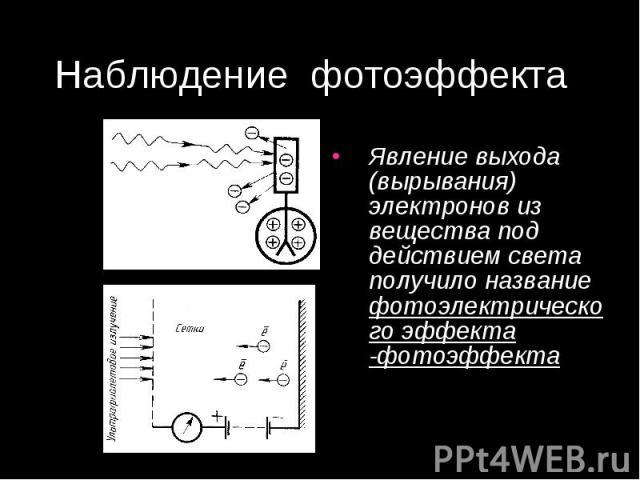 Наблюдение фотоэффекта Явление выхода (вырывания) электронов из вещества под действием света получило название фотоэлектрического эффекта -фотоэффекта