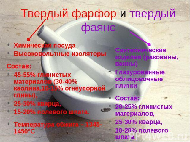 Химическая посуда Химическая посуда Высоковольтные изоляторы Состав: 45-55% глинистых материалов (30-40% каолина,10-15% огнеупорной глины), 25-30% кварца, 15-20% полевого шпата. Температура обжига – 1345-1450°С